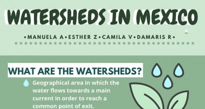 Watersheds in Mexico