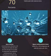 Datos sobre el agua