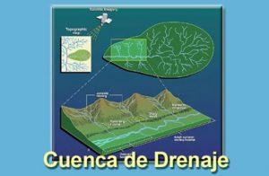 Cuenca de drenaje de ríos